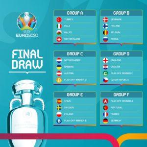Результаты жеребьёвки Евро-2020.